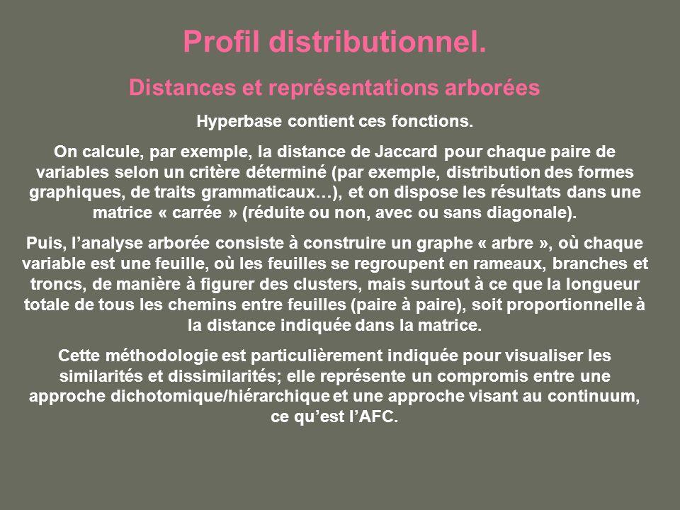Profil distributionnel. Distances et représentations arborées Hyperbase contient ces fonctions. On calcule, par exemple, la distance de Jaccard pour c