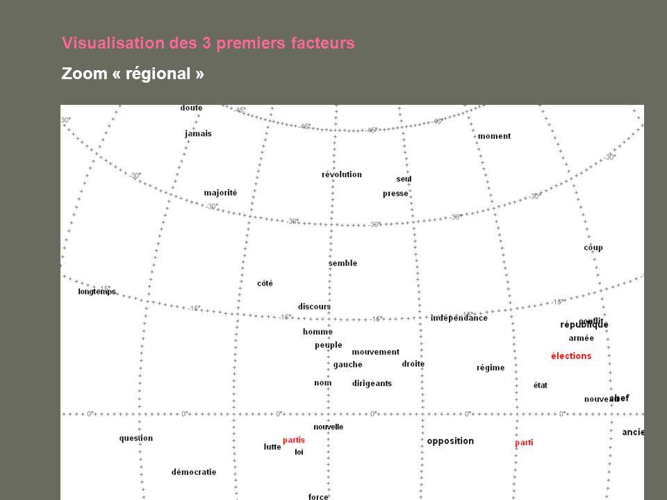 Visualisation des 3 premiers facteurs Zoom « régional »