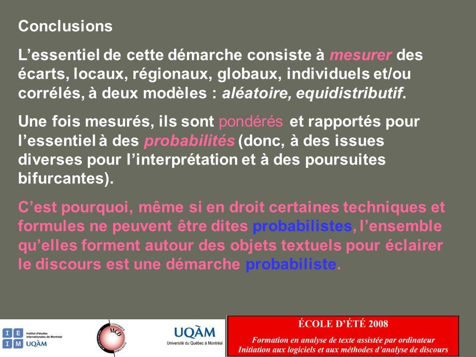 Conclusions Lessentiel de cette démarche consiste à mesurer des écarts, locaux, régionaux, globaux, individuels et/ou corrélés, à deux modèles : aléatoire, equidistributif.