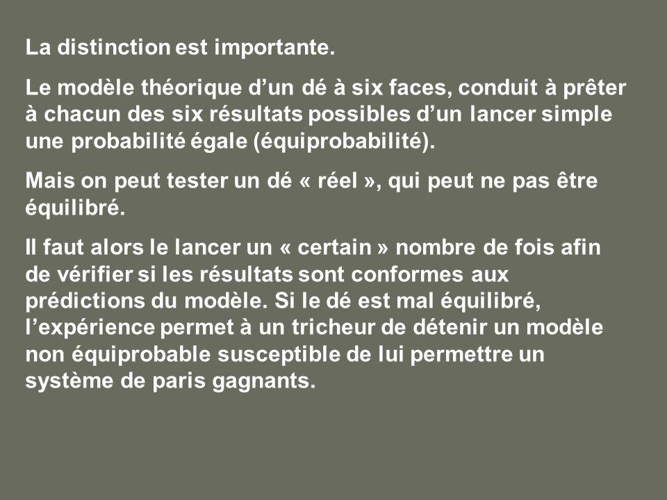 La distinction est importante. Le modèle théorique dun dé à six faces, conduit à prêter à chacun des six résultats possibles dun lancer simple une pro