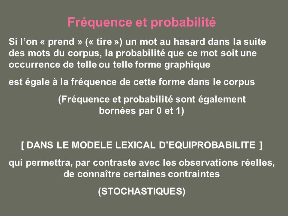 Fréquence et probabilité Si lon « prend » (« tire ») un mot au hasard dans la suite des mots du corpus, la probabilité que ce mot soit une occurrence de telle ou telle forme graphique est égale à la fréquence de cette forme dans le corpus (Fréquence et probabilité sont également bornées par 0 et 1) [ DANS LE MODELE LEXICAL DEQUIPROBABILITE ] qui permettra, par contraste avec les observations réelles, de connaître certaines contraintes (STOCHASTIQUES)