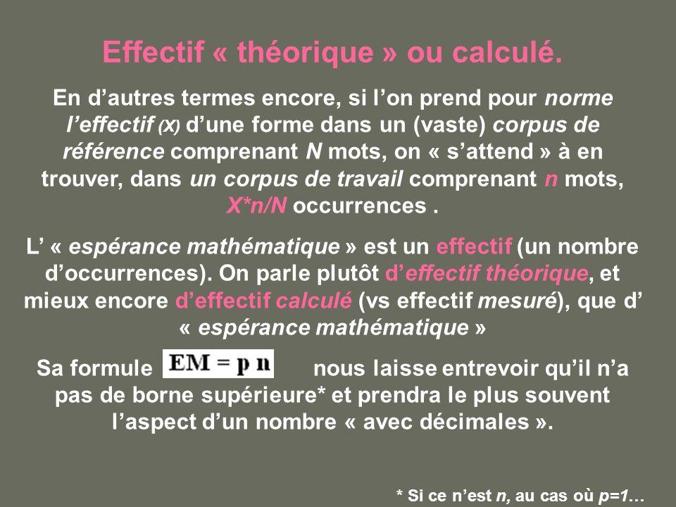 Effectif « théorique » ou calculé. En dautres termes encore, si lon prend pour norme leffectif (X) dune forme dans un (vaste) corpus de référence comp