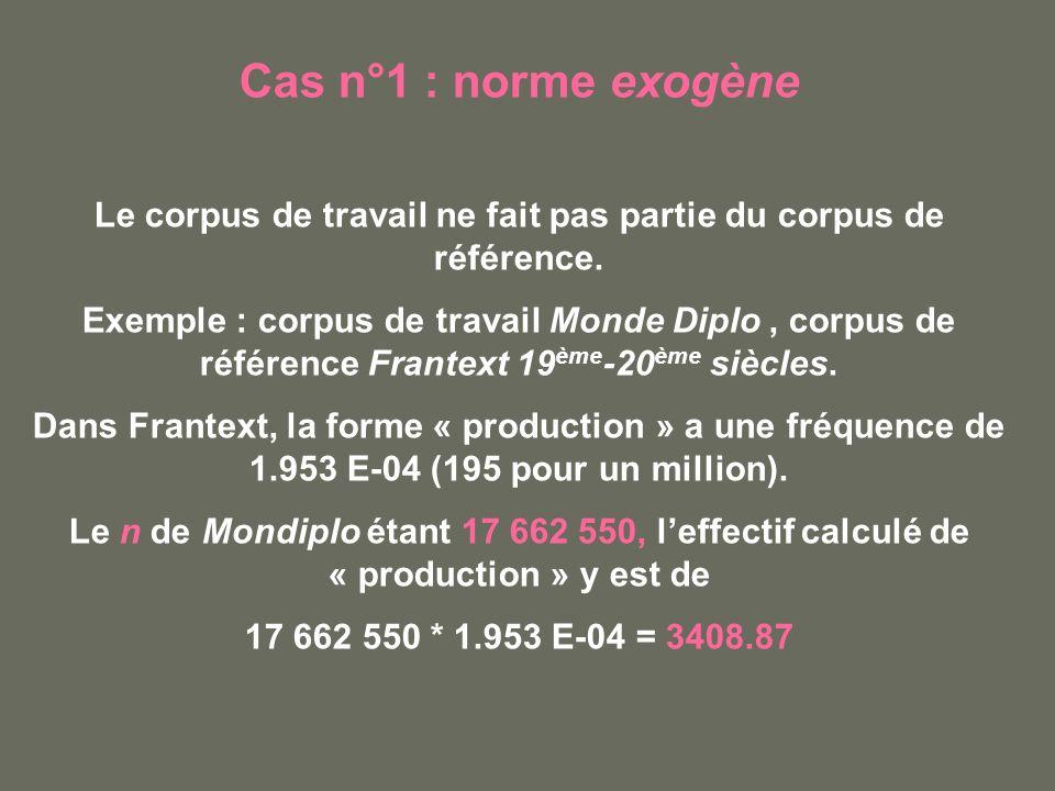 Cas n°1 : norme exogène Le corpus de travail ne fait pas partie du corpus de référence. Exemple : corpus de travail Monde Diplo, corpus de référence F