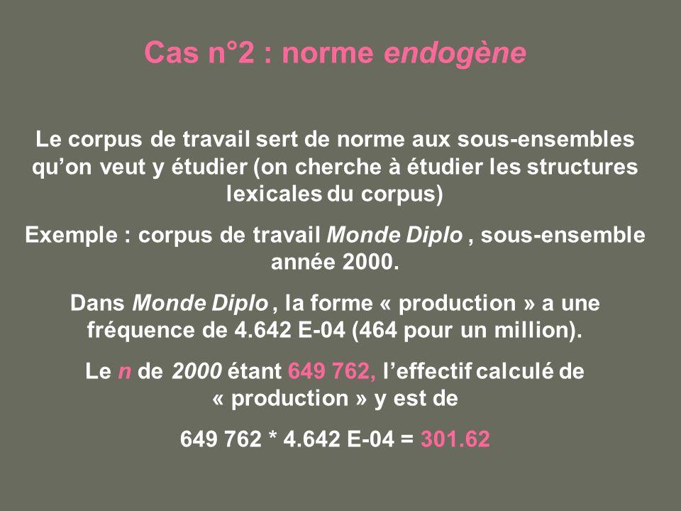 Cas n°2 : norme endogène Le corpus de travail sert de norme aux sous-ensembles quon veut y étudier (on cherche à étudier les structures lexicales du corpus) Exemple : corpus de travail Monde Diplo, sous-ensemble année 2000.