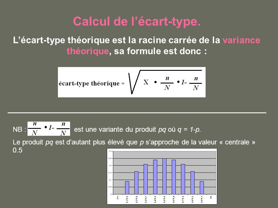 Calcul de lécart-type. Lécart-type théorique est la racine carrée de la variance théorique, sa formule est donc : NB : est une variante du produit pq