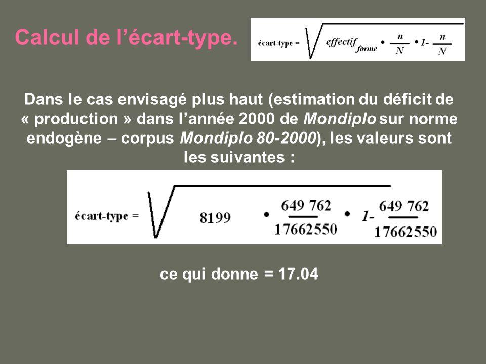 Calcul de lécart-type. Dans le cas envisagé plus haut (estimation du déficit de « production » dans lannée 2000 de Mondiplo sur norme endogène – corpu