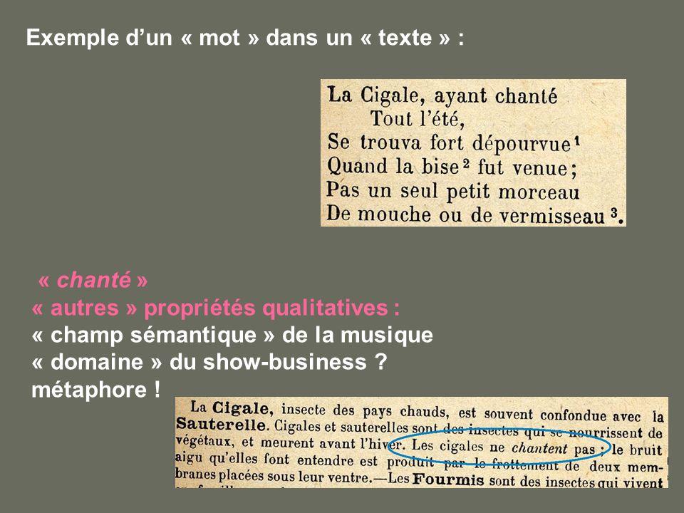 Exemple dun « mot » dans un « texte » : « chanté » « autres » propriétés qualitatives : « champ sémantique » de la musique « domaine » du show-business .
