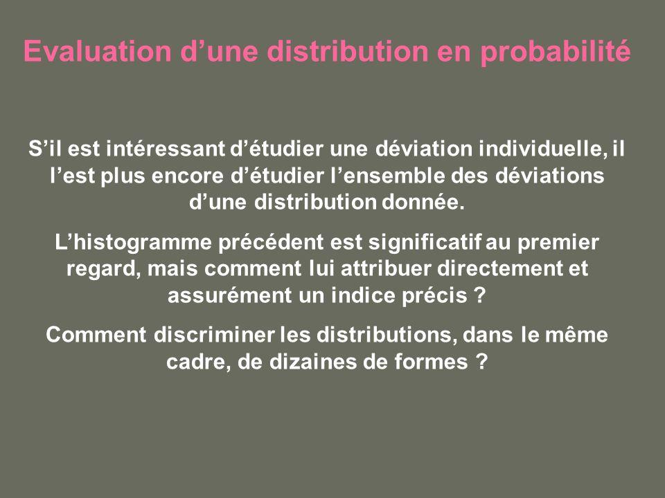 Evaluation dune distribution en probabilité Sil est intéressant détudier une déviation individuelle, il lest plus encore détudier lensemble des déviations dune distribution donnée.
