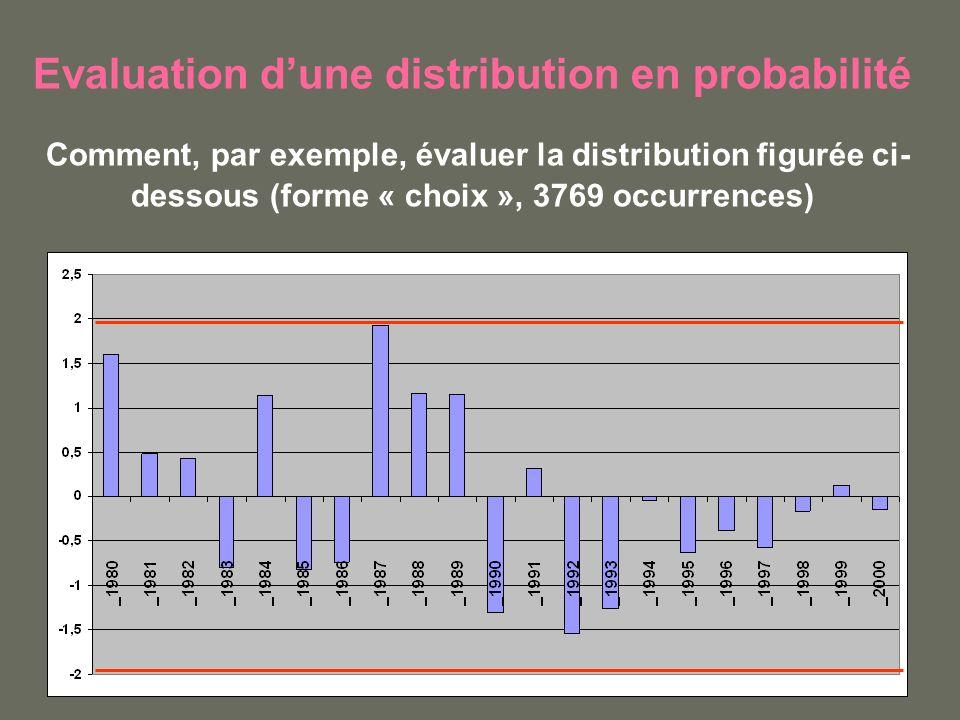 Evaluation dune distribution en probabilité Comment, par exemple, évaluer la distribution figurée ci- dessous (forme « choix », 3769 occurrences)