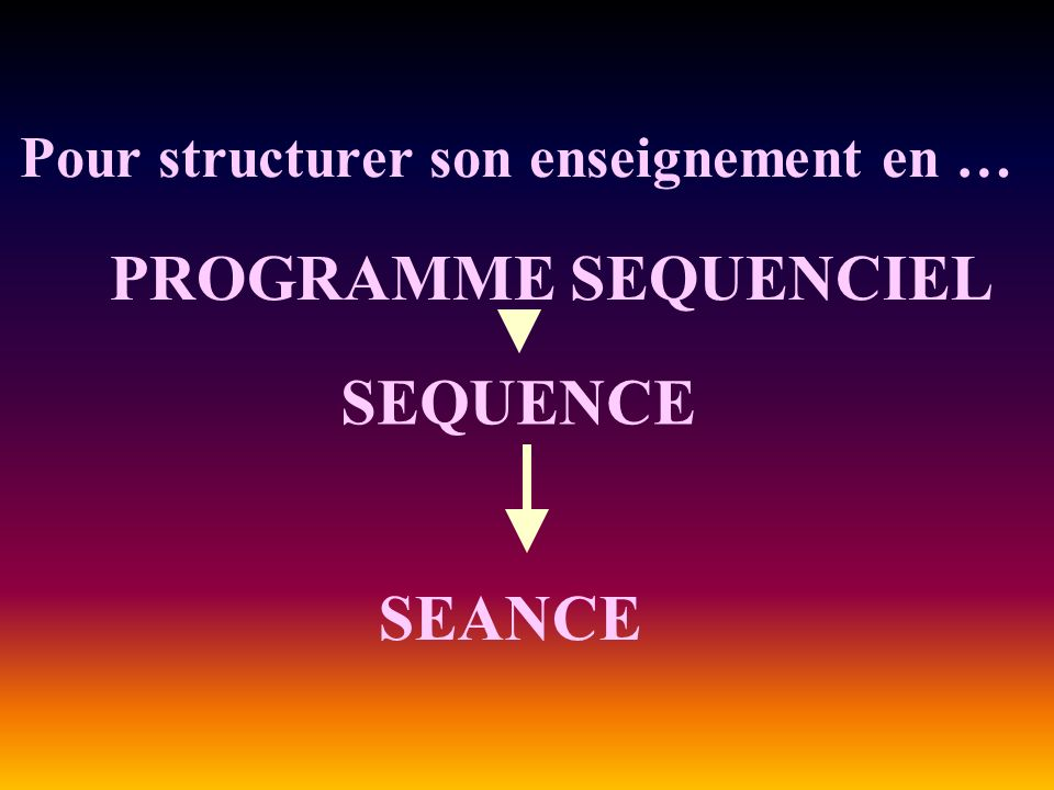 Pour structurer son enseignement en … PROGRAMME SEQUENCIEL SEQUENCE SEANCE