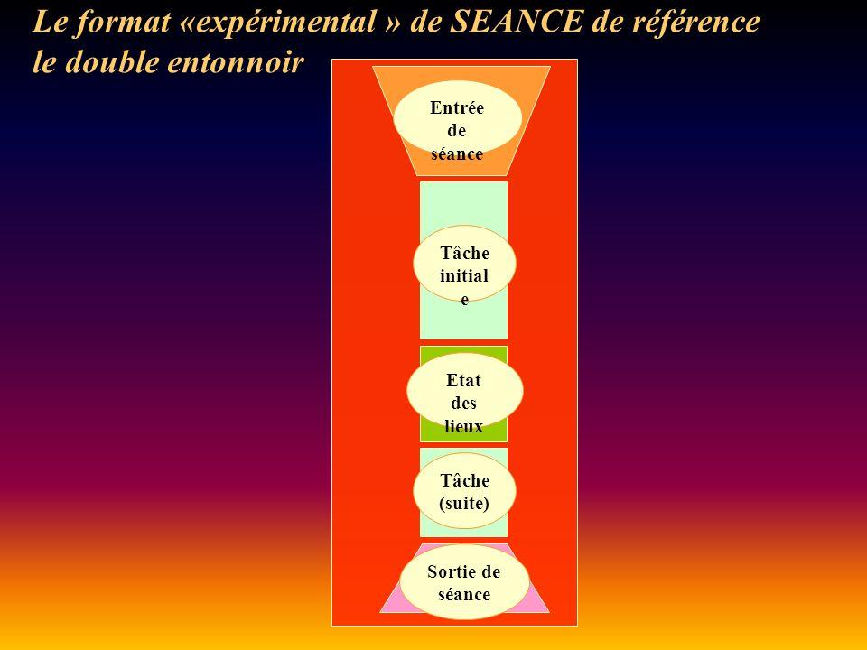 Le format «expérimental » de SEANCE de référence le double entonnoir Tâche initial e Tâche (suite) Etat des lieux Sortie de séance Entrée de séance