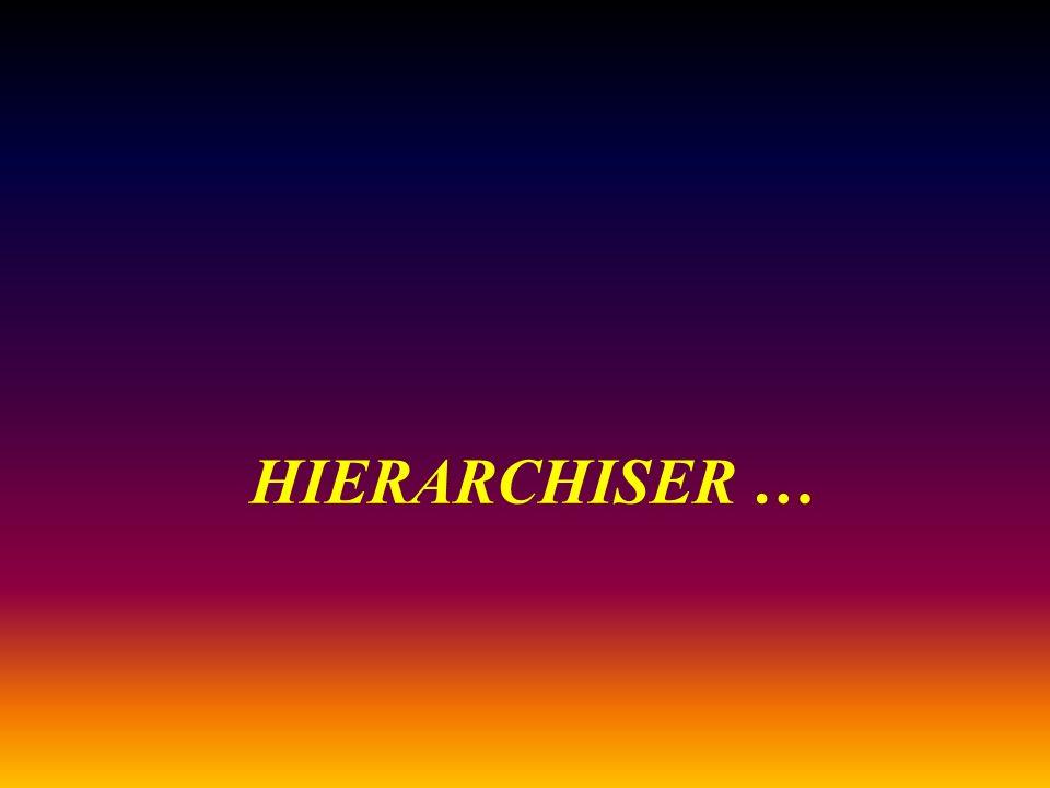 HIERARCHISER …