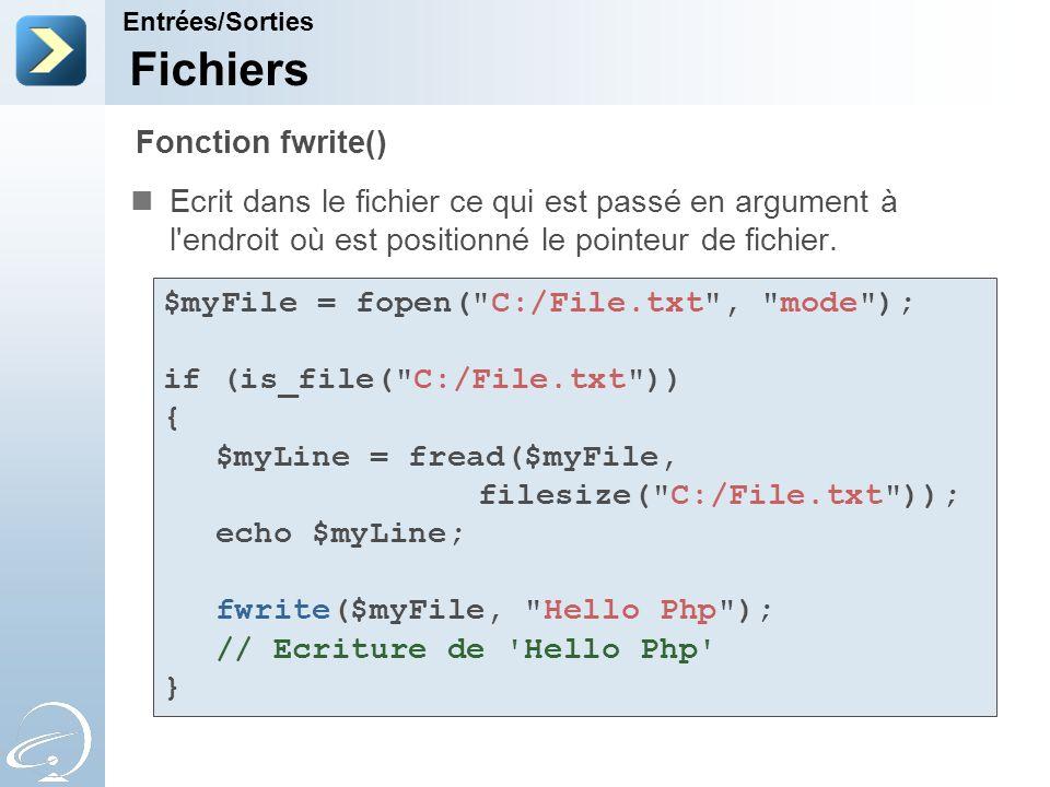 Fichiers Ecrit dans le fichier ce qui est passé en argument à l'endroit où est positionné le pointeur de fichier. Entrées/Sorties Fonction fwrite() $m