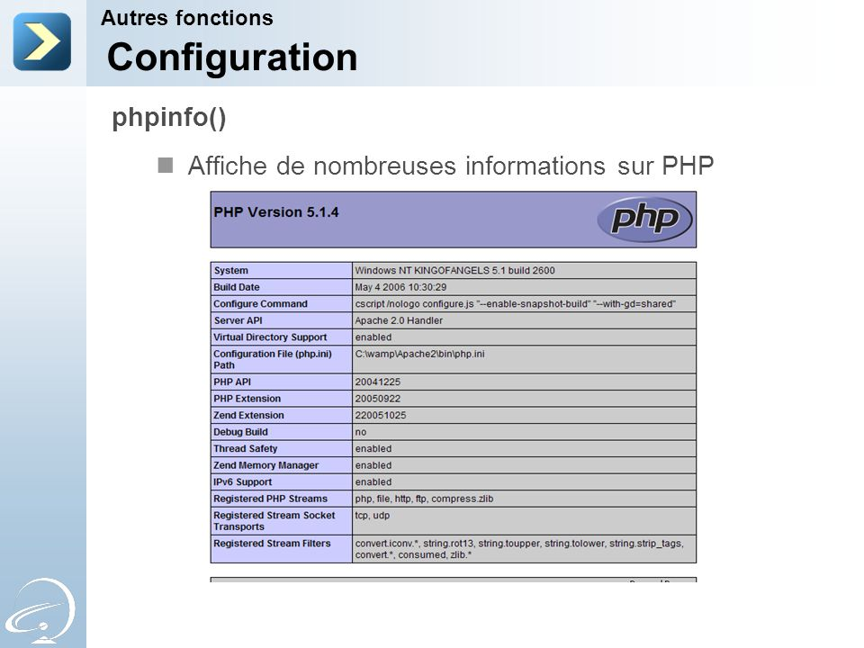 Affiche de nombreuses informations sur PHP Autres fonctions phpinfo() Configuration
