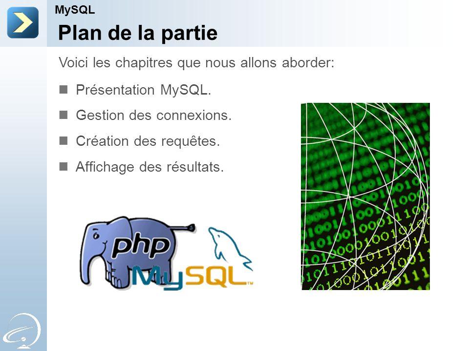 Plan de la partie Présentation MySQL. Gestion des connexions. Création des requêtes. Affichage des résultats. Voici les chapitres que nous allons abor