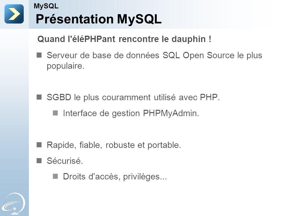 Présentation MySQL Serveur de base de données SQL Open Source le plus populaire. SGBD le plus couramment utilisé avec PHP. Interface de gestion PHPMyA