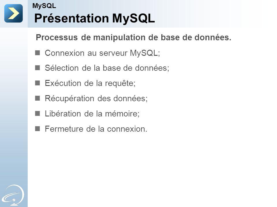 Présentation MySQL Connexion au serveur MySQL; Sélection de la base de données; Exécution de la requête; Récupération des données; Libération de la mé