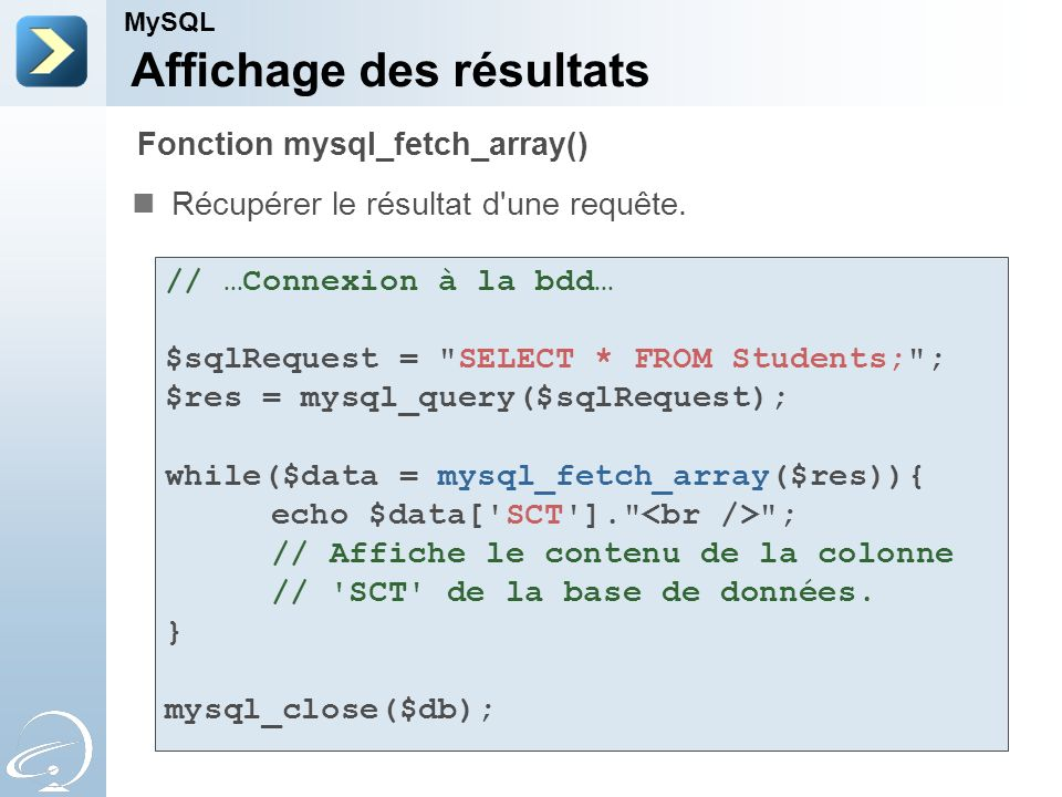 Affichage des résultats Récupérer le résultat d'une requête. MySQL Fonction mysql_fetch_array() // …Connexion à la bdd… $sqlRequest =
