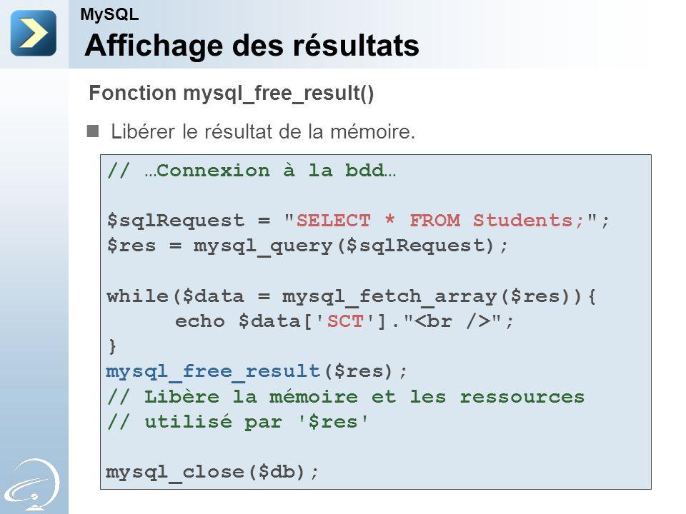 Affichage des résultats Libérer le résultat de la mémoire. MySQL Fonction mysql_free_result() // …Connexion à la bdd… $sqlRequest =