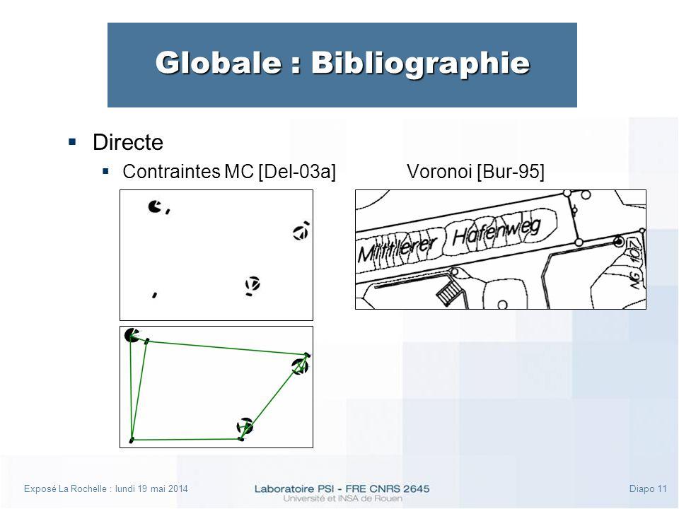 Exposé La Rochelle : lundi 19 mai 2014Diapo 11 Globale : Bibliographie Directe Contraintes MC [Del-03a]Voronoi [Bur-95]