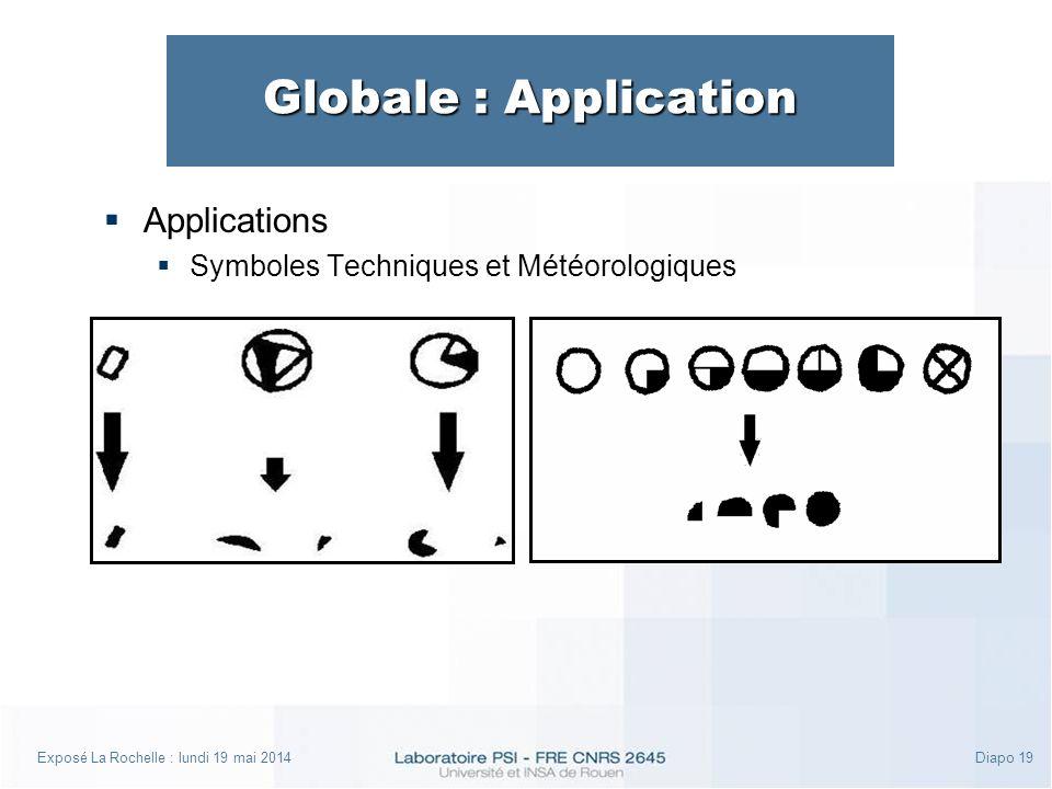 Exposé La Rochelle : lundi 19 mai 2014Diapo 19 Globale : Application Applications Symboles Techniques et Météorologiques