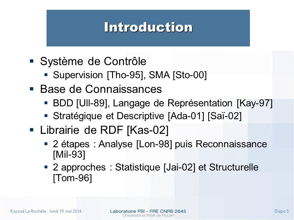 Exposé La Rochelle : lundi 19 mai 2014Diapo 5 Introduction Système de Contrôle Supervision [Tho-95], SMA [Sto-00] Base de Connaissances BDD [Ull-89], Langage de Représentation [Kay-97] Stratégique et Descriptive [Ada-01] [Saï-02] Librairie de RDF [Kas-02] 2 étapes : Analyse [Lon-98] puis Reconnaissance [Mil-93] 2 approches : Statistique [Jai-02] et Structurelle [Tom-96]