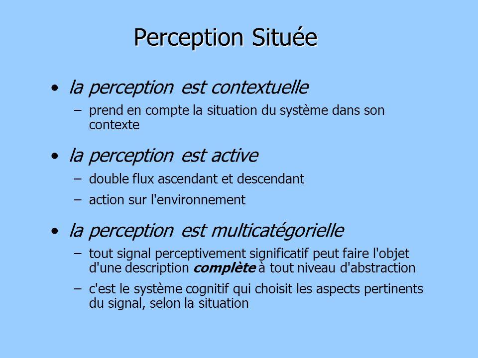 Perception Située la perception est contextuelle – –prend en compte la situation du système dans son contexte la perception est active – –double flux ascendant et descendant – –action sur l environnement la perception est multicatégorielle – –tout signal perceptivement significatif peut faire l objet d une description complète à tout niveau d abstraction – –c est le système cognitif qui choisit les aspects pertinents du signal, selon la situation