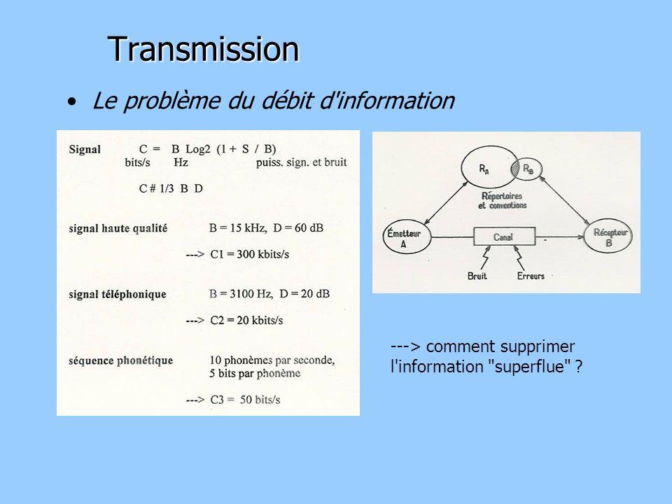 Transmission Le problème du débit d information ---> comment supprimer l information superflue ?