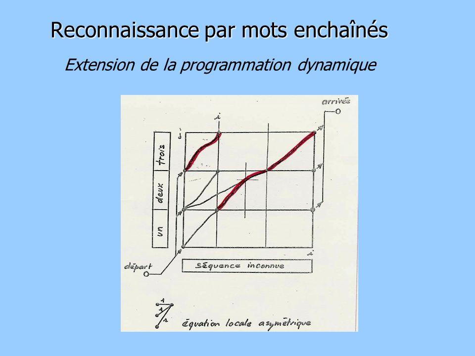 Reconnaissance par mots enchaînés Extension de la programmation dynamique