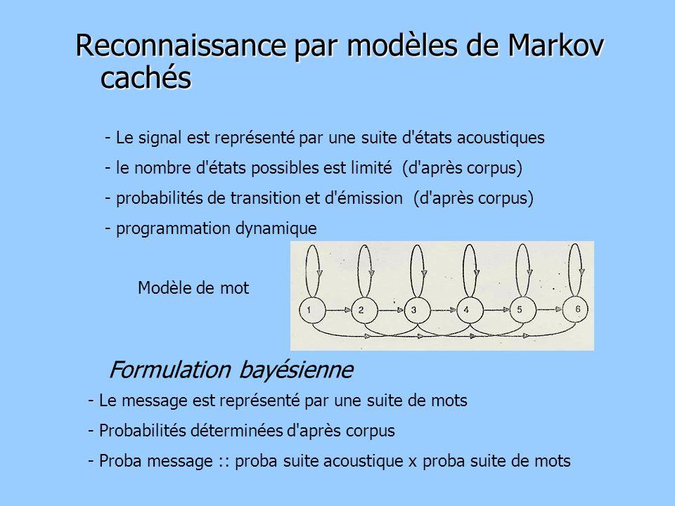 Reconnaissance par modèles de Markov cachés - Le signal est représenté par une suite d états acoustiques - le nombre d états possibles est limité (d après corpus) - probabilités de transition et d émission (d après corpus) - programmation dynamique Formulation bayésienne - Le message est représenté par une suite de mots - Probabilités déterminées d après corpus - Proba message :: proba suite acoustique x proba suite de mots Modèle de mot