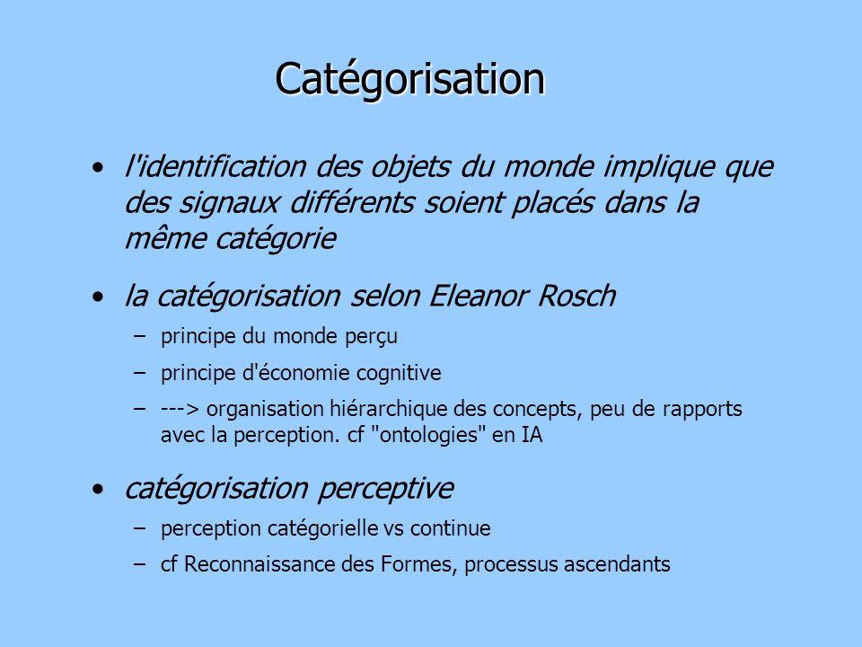 Catégorisation l identification des objets du monde implique que des signaux différents soient placés dans la même catégorie la catégorisation selon Eleanor Rosch – –principe du monde perçu – –principe d économie cognitive – –---> organisation hiérarchique des concepts, peu de rapports avec la perception.