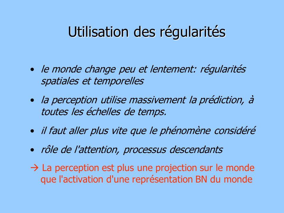 Utilisation des régularités le monde change peu et lentement: régularités spatiales et temporelles la perception utilise massivement la prédiction, à toutes les échelles de temps.