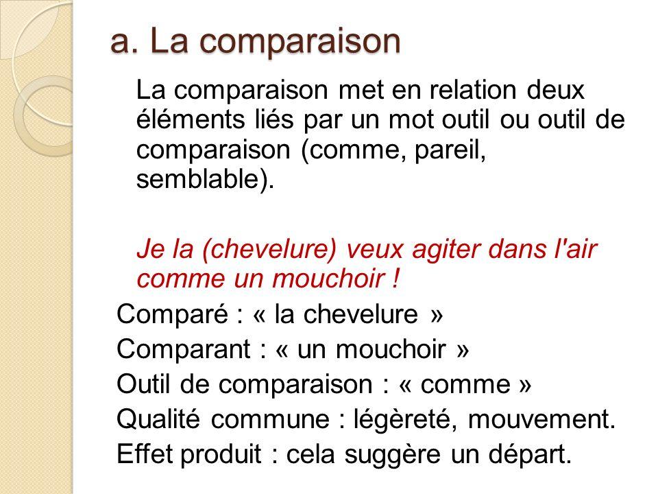 a. La comparaison La comparaison met en relation deux éléments liés par un mot outil ou outil de comparaison (comme, pareil, semblable). Je la (chevel