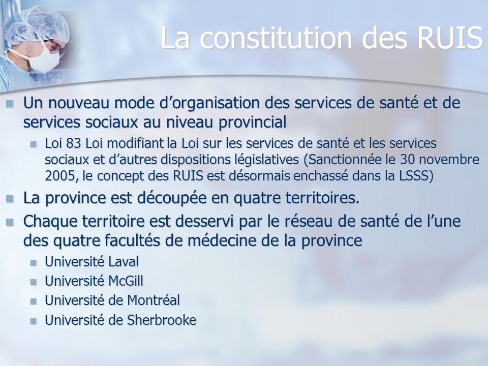 La constitution des RUIS Un nouveau mode dorganisation des services de santé et de services sociaux au niveau provincial Un nouveau mode dorganisation
