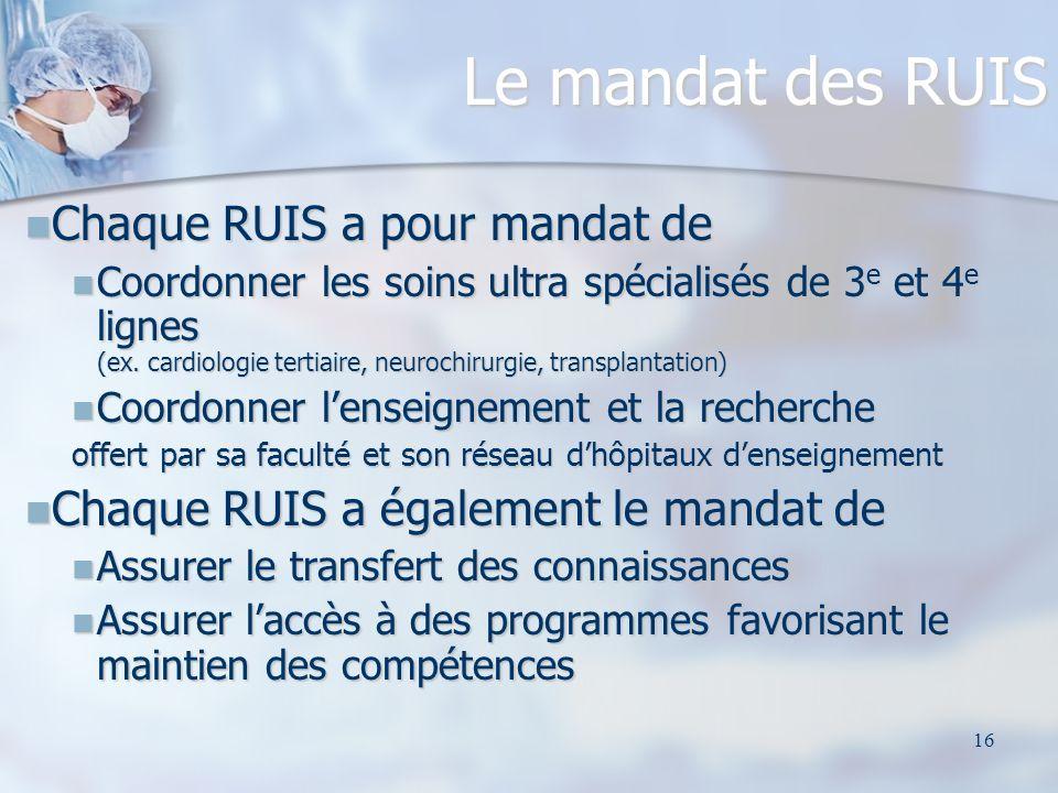 16 Le mandat des RUIS Chaque RUIS a pour mandat de Chaque RUIS a pour mandat de Coordonner les soins ultra spécialisés de 3 e et 4 e lignes (ex. cardi