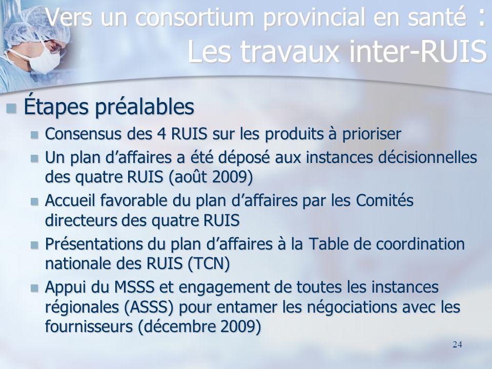 24 Étapes préalables Étapes préalables Consensus des 4 RUIS sur les produits à prioriser Consensus des 4 RUIS sur les produits à prioriser Un plan daf