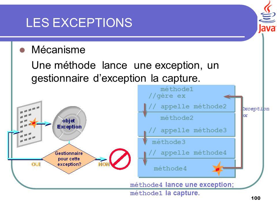 100 LES EXCEPTIONS Mécanisme Une méthode lance une exception, un gestionnaire dexception la capture. Exception ex méthode4 lance une exception; méthod