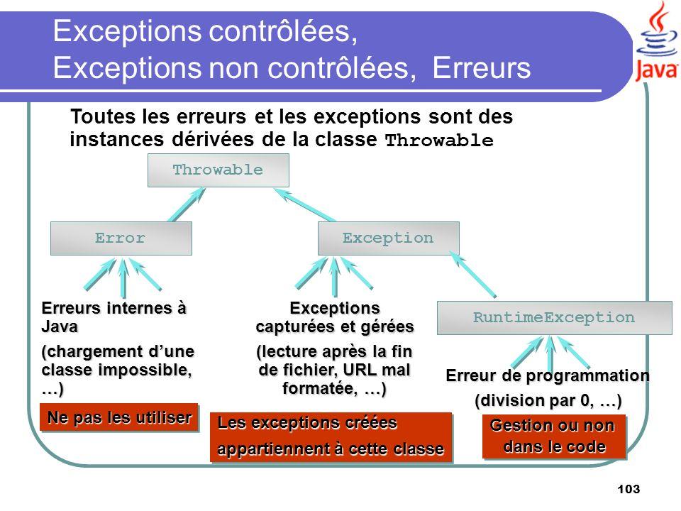 103 Toutes les erreurs et les exceptions sont des instances dérivées de la classe Throwable Throwable ErrorException Erreurs internes à Java (chargeme
