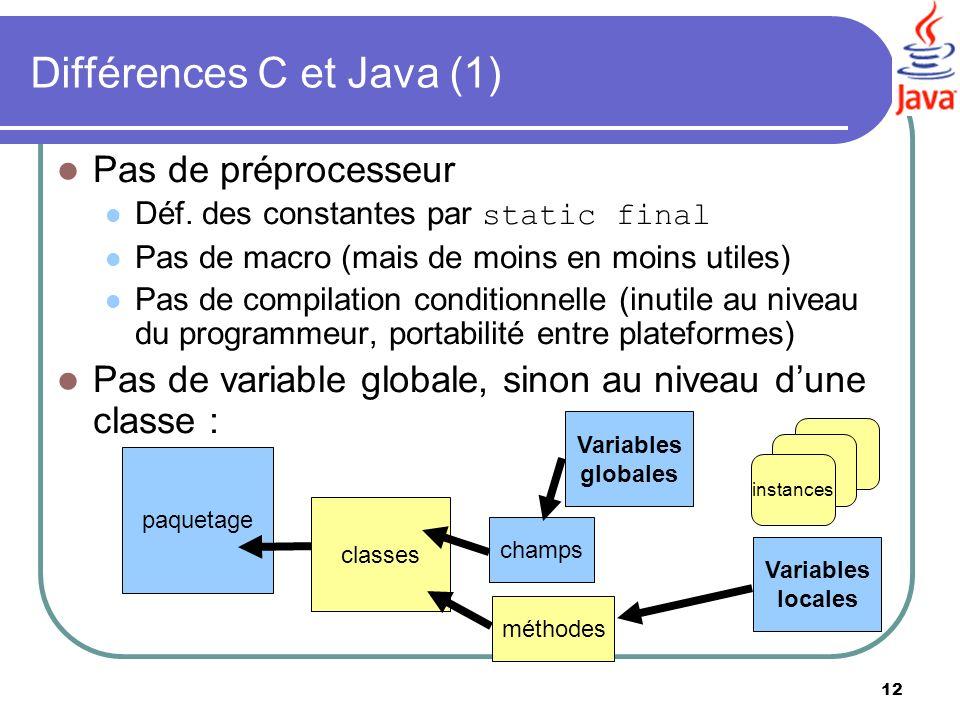 12 Différences C et Java (1) Pas de préprocesseur Déf. des constantes par static final Pas de macro (mais de moins en moins utiles) Pas de compilation