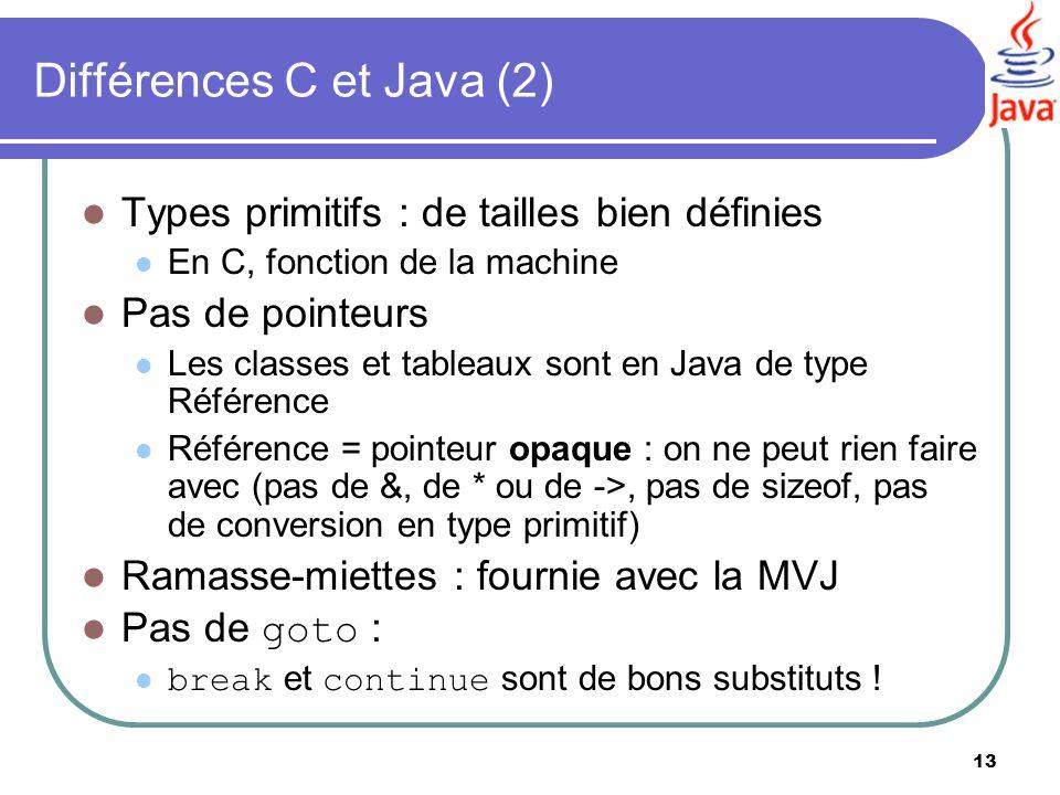 13 Types primitifs : de tailles bien définies En C, fonction de la machine Pas de pointeurs Les classes et tableaux sont en Java de type Référence Réf