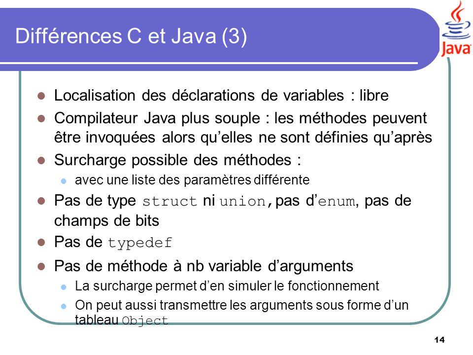14 Localisation des déclarations de variables : libre Compilateur Java plus souple : les méthodes peuvent être invoquées alors quelles ne sont définie