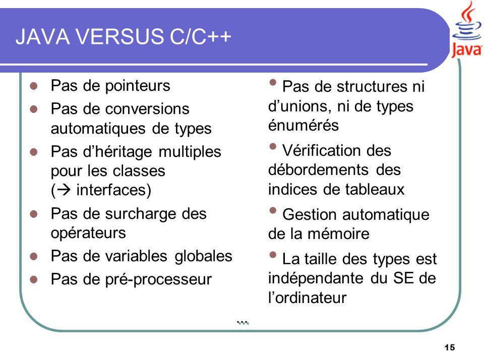 15 JAVA VERSUS C/C++ Pas de pointeurs Pas de conversions automatiques de types Pas dhéritage multiples pour les classes ( interfaces) Pas de surcharge
