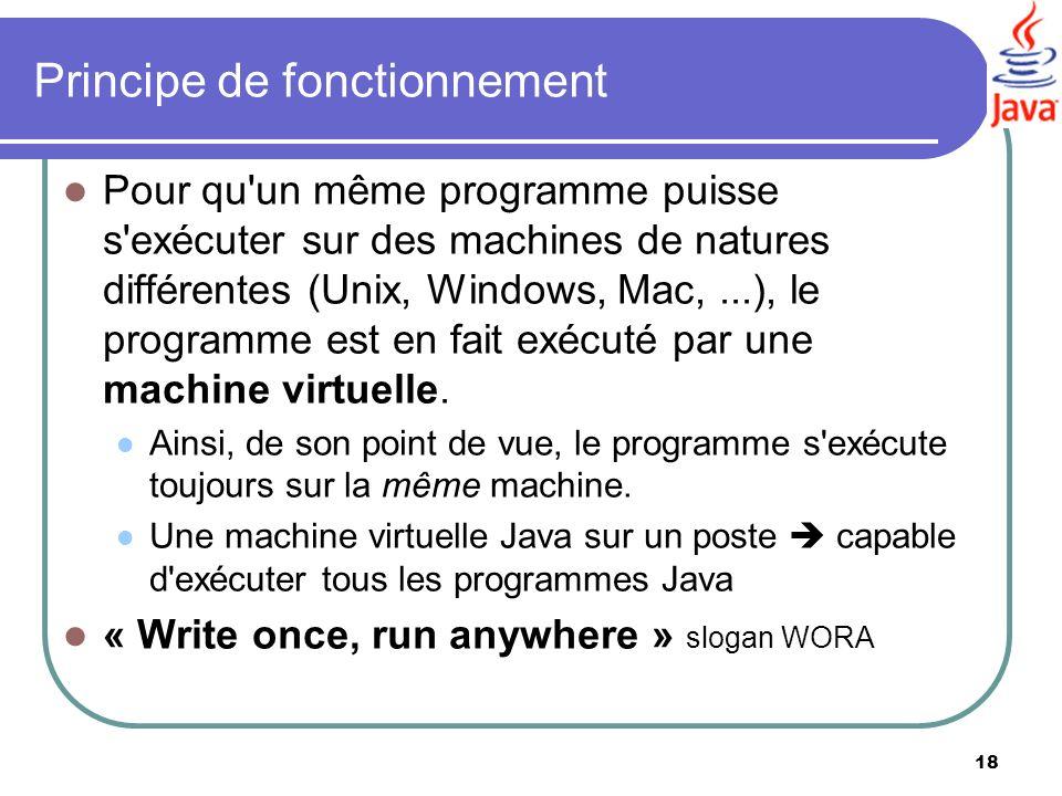 18 Principe de fonctionnement Pour qu'un même programme puisse s'exécuter sur des machines de natures différentes (Unix, Windows, Mac,...), le program