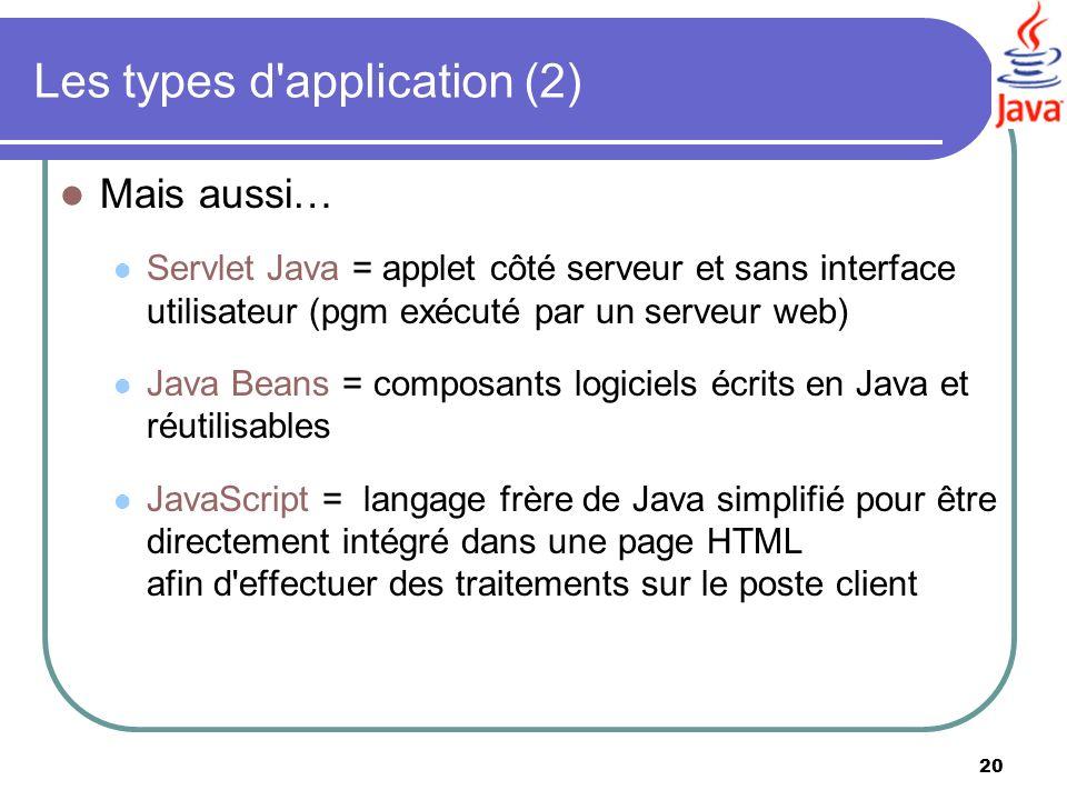 20 Les types d'application (2) Mais aussi… Servlet Java = applet côté serveur et sans interface utilisateur (pgm exécuté par un serveur web) Java Bean