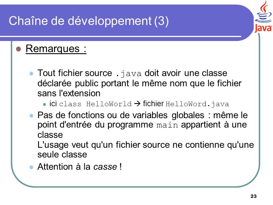 23 Chaîne de développement (3) Remarques : Tout fichier source.java doit avoir une classe déclarée public portant le même nom que le fichier sans l'ex