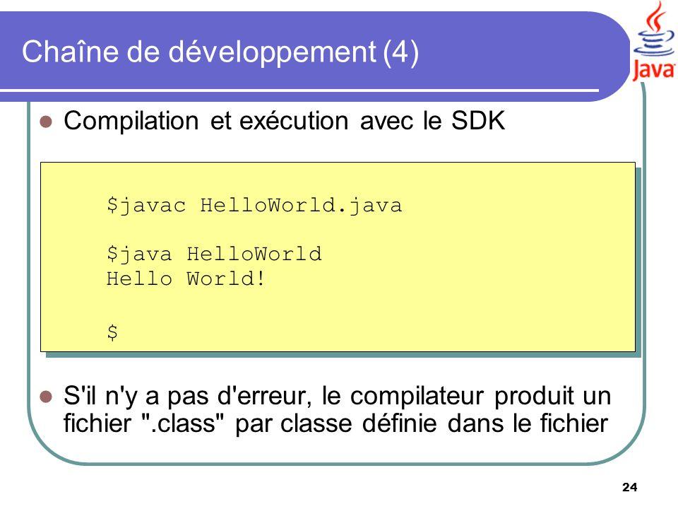 24 Chaîne de développement (4) Compilation et exécution avec le SDK $javac HelloWorld.java $java HelloWorld Hello World! $ S'il n'y a pas d'erreur, le