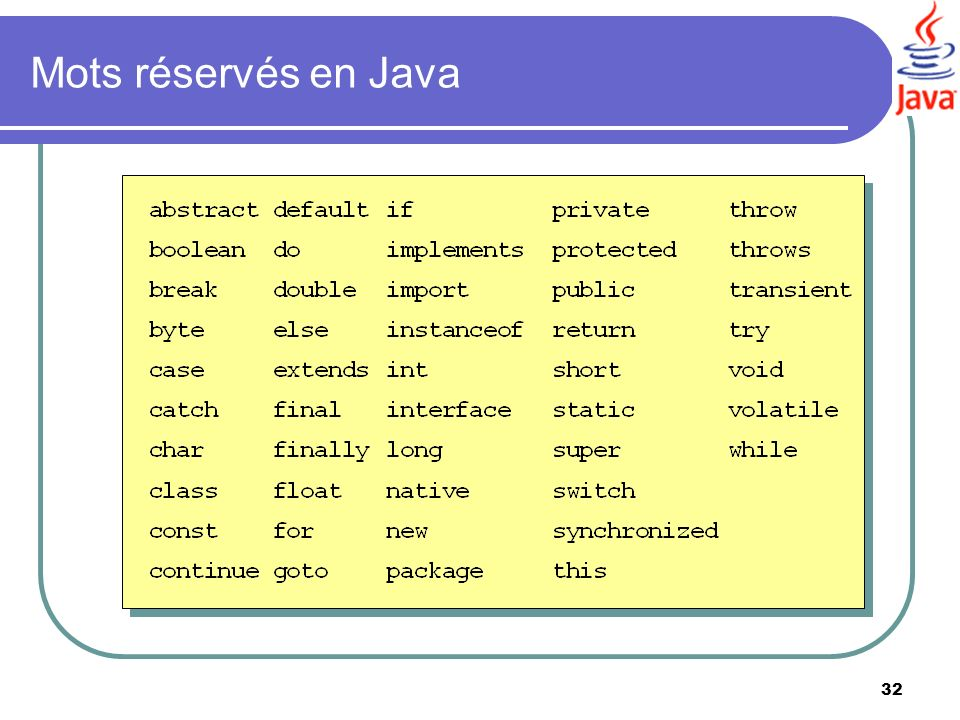 32 Mots réservés en Java
