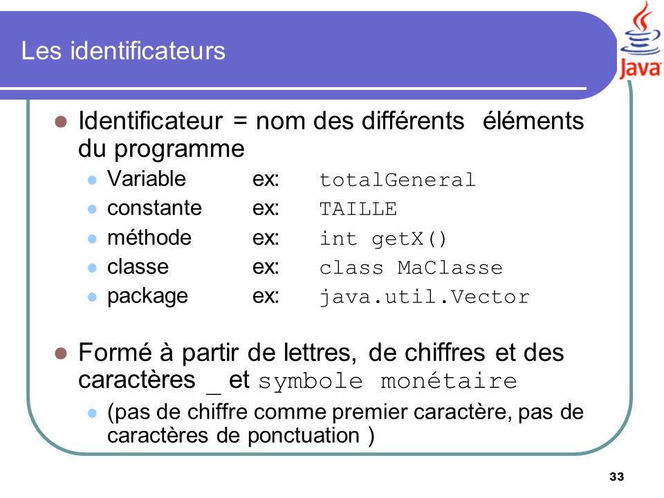 33 Les identificateurs Identificateur = nom des différents éléments du programme Variableex: totalGeneral constanteex: TAILLE méthodeex: int getX() cl