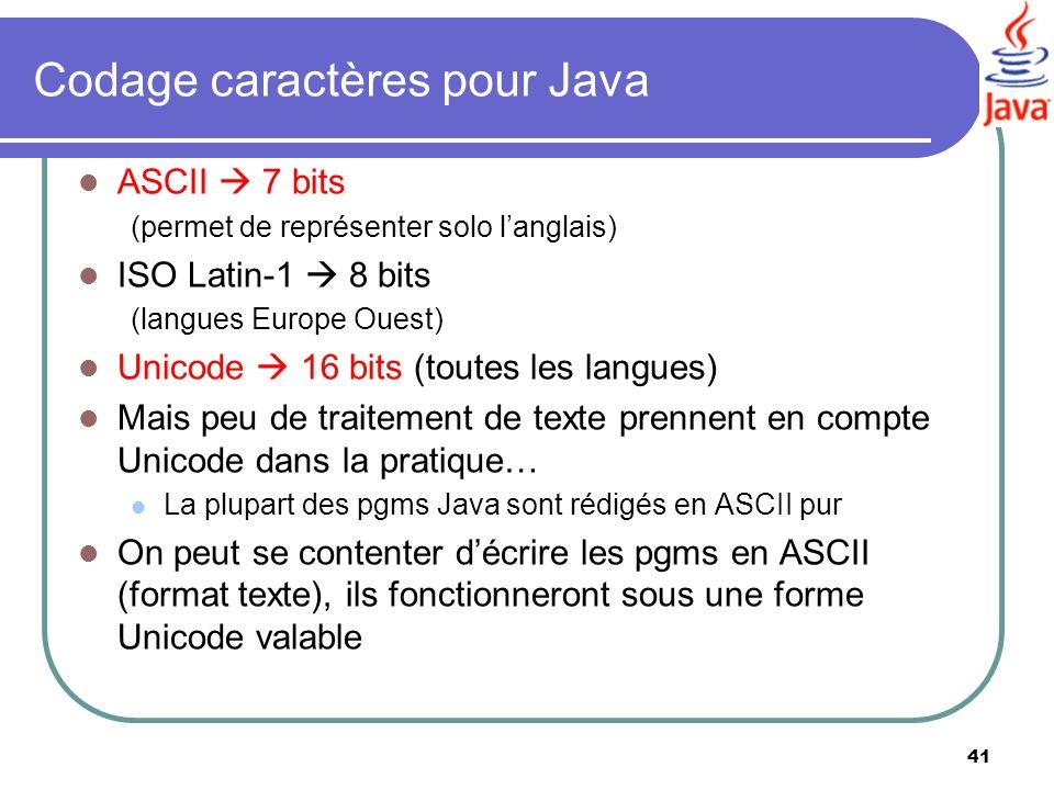 41 Codage caractères pour Java ASCII 7 bits (permet de représenter solo langlais) ISO Latin-1 8 bits (langues Europe Ouest) Unicode 16 bits (toutes le
