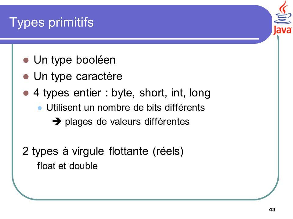 43 Types primitifs Un type booléen Un type caractère 4 types entier : byte, short, int, long Utilisent un nombre de bits différents plages de valeurs